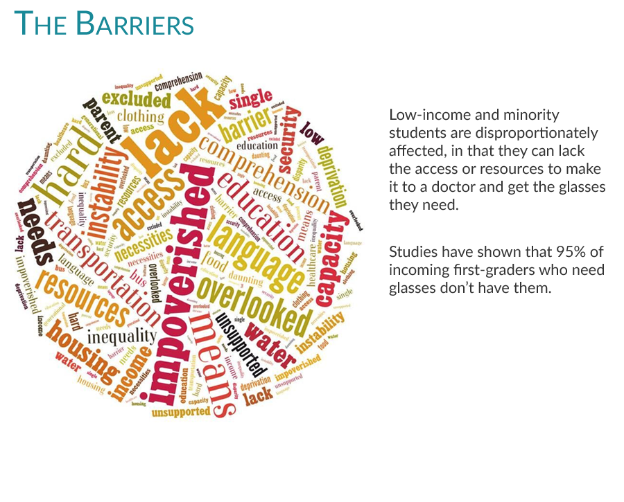 The Barriers:  Access and resources to get to a doctor and purchase the glasses they need.