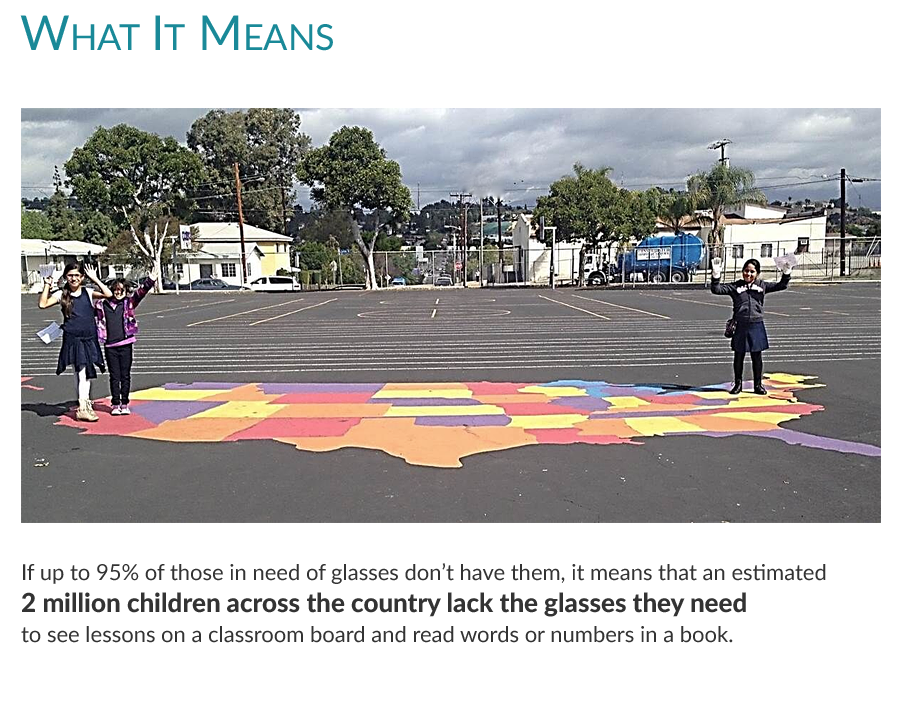 What it means:  An estimated 2 million children around the country lack the glasses they need.